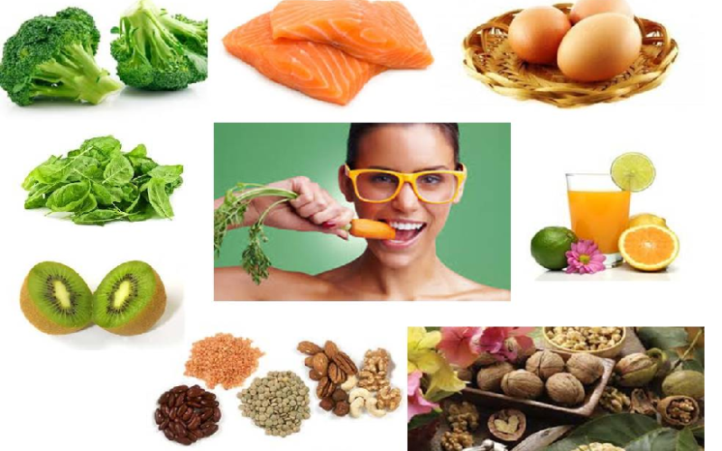 Which Nutrients are Important for Eye Health