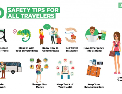 5 Essential Health Tips for Travellers